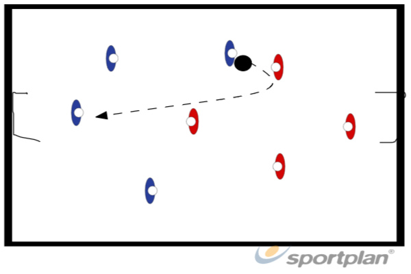 Creative Soccerwarming upHandball Drills Coaching