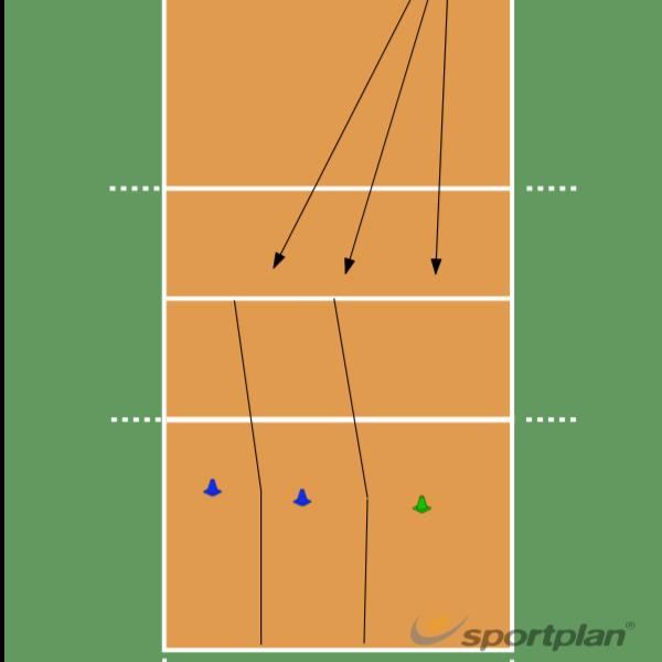 passing zones bij service pos 5Volleyball Drills Coaching