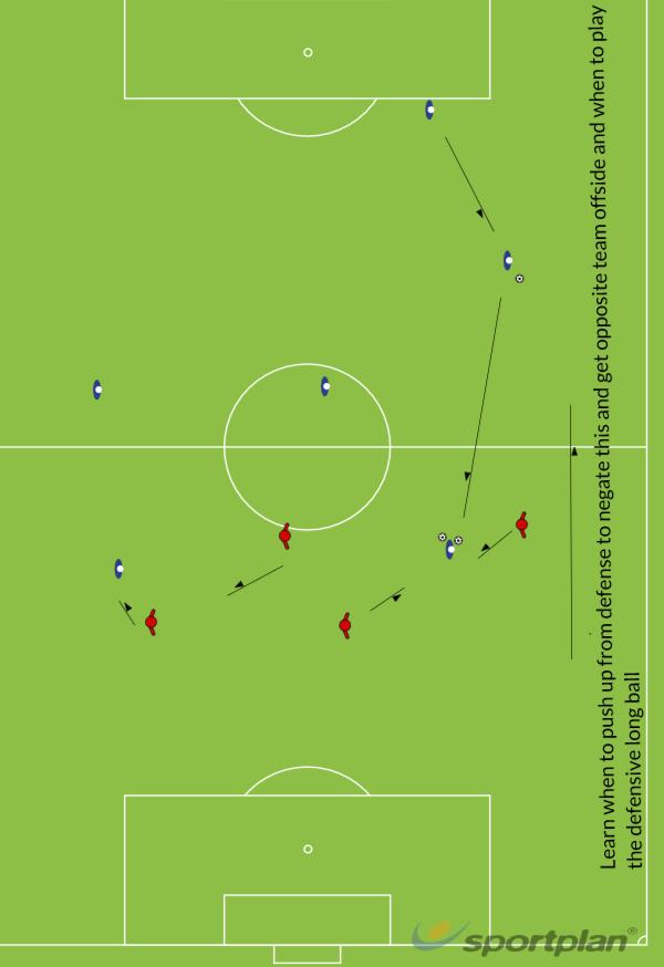 Longball defenseFootball Drills Coaching