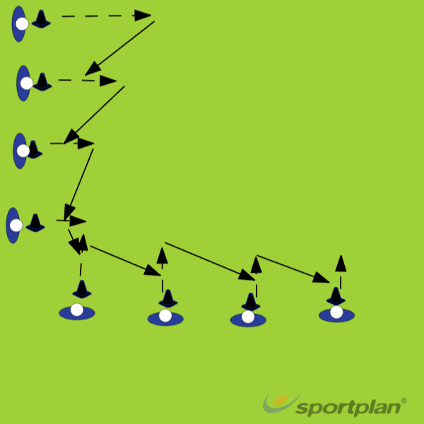 :L shaped passingRugby Drills Coaching