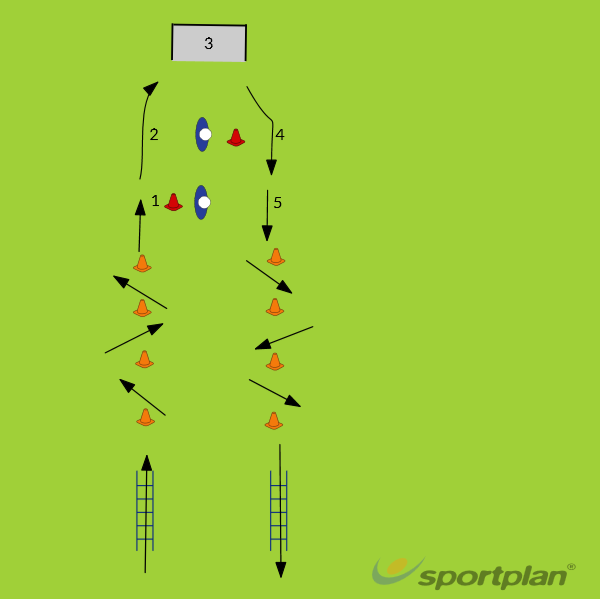 Agility CourseAgility & Running SkillsRugby Drills Coaching