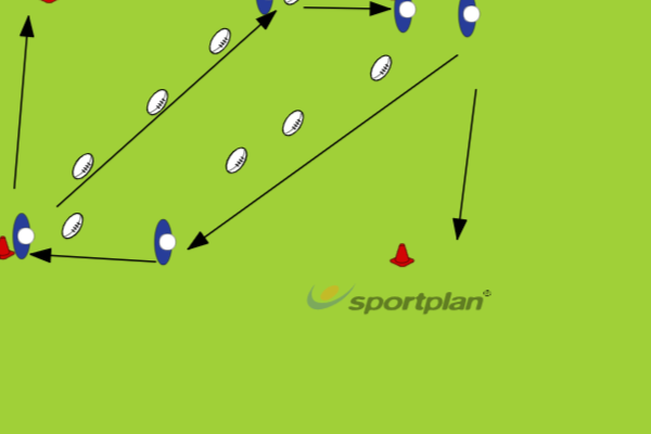 Long pass, short passRugby Drills Coaching