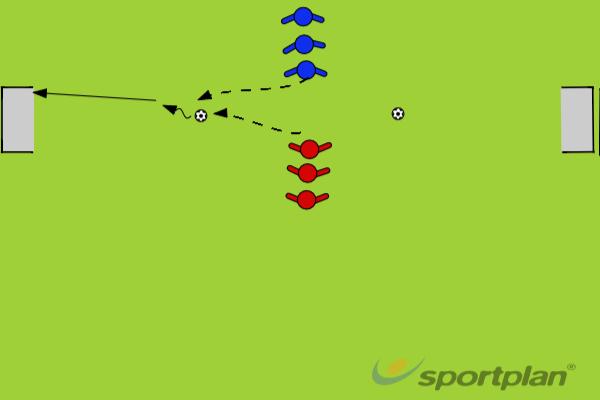 Fyysinen harjoittelu (saq)suunnanmuutos 5-5-5-5Autosave 36112103Football Drills Coaching