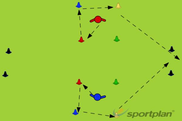 Fyysinen harjoitteluFootball Drills Coaching