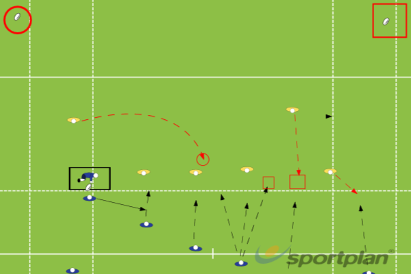 Attacking decision makingDecision makingRugby Drills Coaching