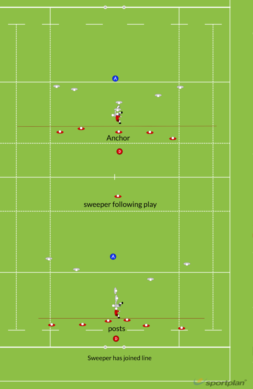 defensive alignmentRugby Drills Coaching