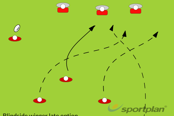 XRugby Drills Coaching