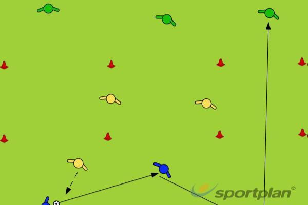 passing under pressurePossessionFootball Drills Coaching