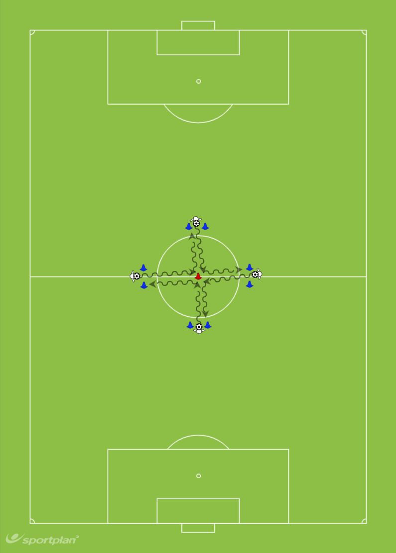 U14s Dev Control, turning & dribbling.Football Drills Coaching