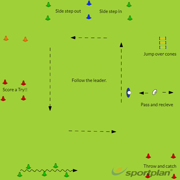 Micros follow the leaderPractices for JuniorsRugby Drills Coaching