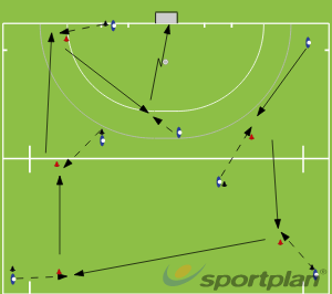 Recieveing on the movePassing & ReceivingHockey Drills Coaching