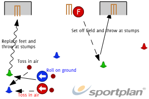 Replace Feet Throwing ProgressionGround fielding and throwingCricket Drills Coaching
