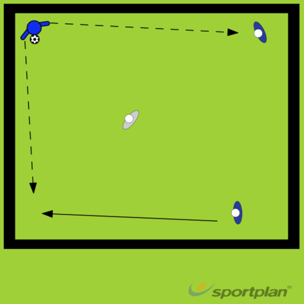 Passing and Creating SpacePassing and ReceivingFootball Drills Coaching