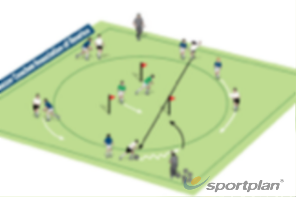 Multi-Lateral - Striking off the dribbleFootball Drills Coaching