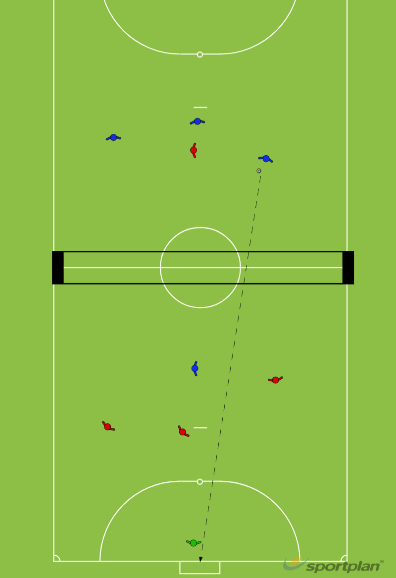 Multi-Lateral - Striking with the Instep - 4v4   GK'sFootball Drills Coaching