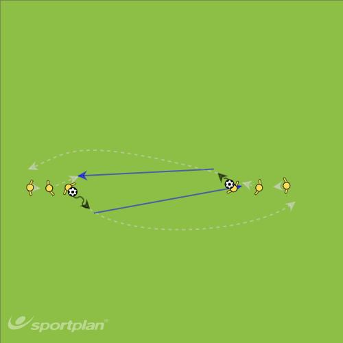2 balls 2 touchesWarm UpFootball Drills Coaching