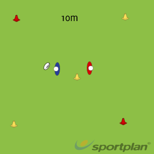 Evaluation StationsContact SkillsRugby Drills Coaching