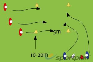 Passing/HandlingPassingRugby Drills Coaching