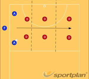 Attack v DefenceSmall gamesNetball Drills Coaching