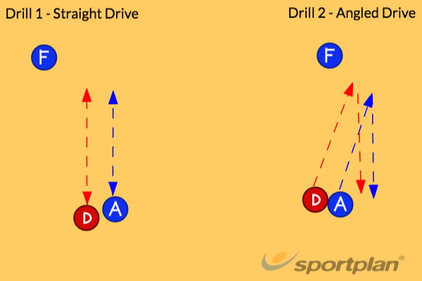 Defence Body Angle PractiseDefenceNetball Drills Coaching