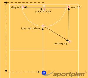 Fitness Interval V3AttackNetball Drills Coaching