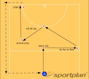 Fitness Interval V4AttackNetball Drills Coaching