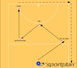 Fitness Interval V2AttackNetball Drills Coaching