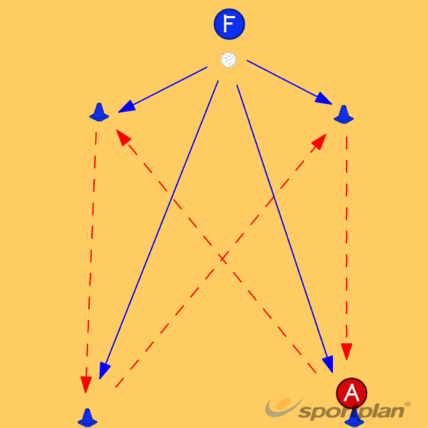 Bow Tie 2MovementNetball Drills Coaching