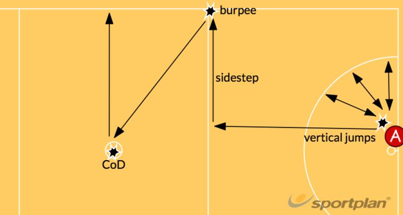 Fitness Interval V10Warm upsNetball Drills Coaching