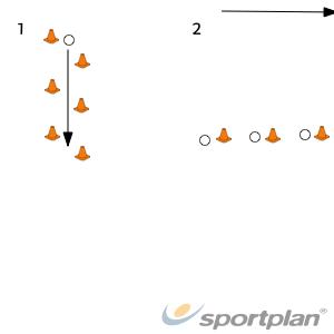 Drills- Dribbling, Passing, StopsHockey Drills Coaching
