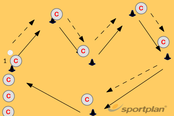 Pass and FollowGroup practicesNetball Drills Coaching