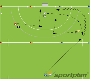 Déplacement attaquants 2Movement off the ballHockey Drills Coaching