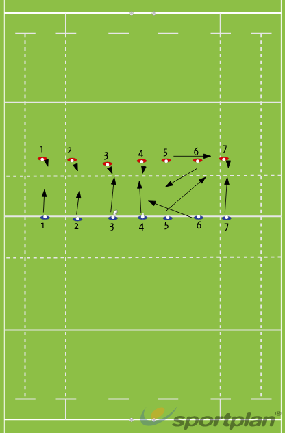 Man MarkingTacklingRugby Drills Coaching