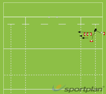 3 Man Line OutLineoutRugby Drills Coaching