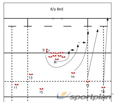 8/9 RedBacks MovesRugby Drills Coaching