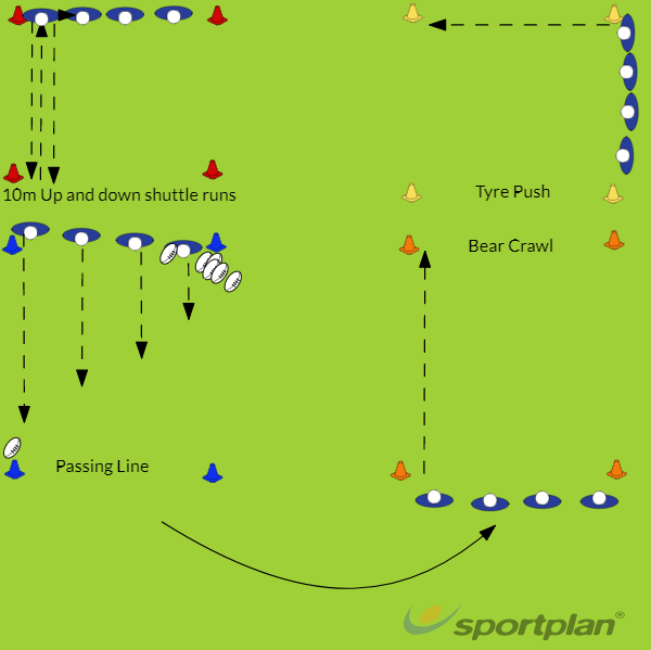 Copy of 10:15 am Fitness Part 1Rugby Drills Coaching