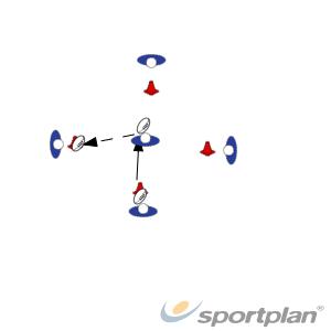4 cornersPassingRugby Drills Coaching