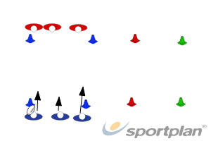 passing between coloured conesHandlingRugby Drills Coaching