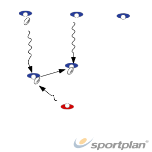 3 v 1Decision makingRugby Drills Coaching