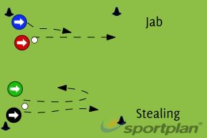 Skill development- TechnicalHockey Drills Coaching