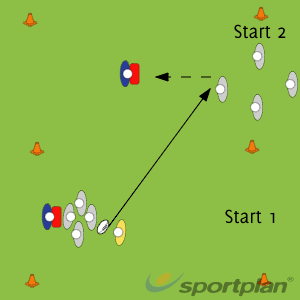 Rolling & maulingRugby Drills Coaching
