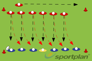 Basic Sevens Defensive Drill 6 + 1 sweeperSevensRugby Drills Coaching