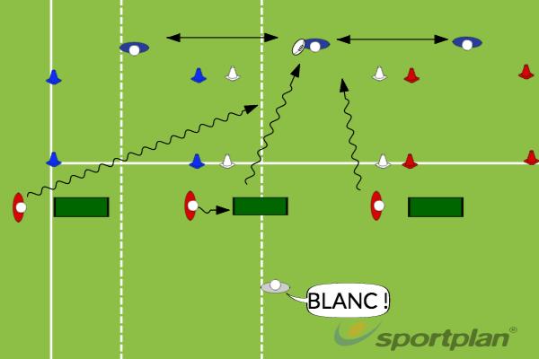 Défendre ensembleDefensive PatternsRugby Drills Coaching