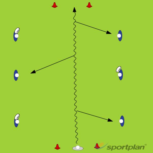 Skill 2 : Zig Zag passesPassingRugby Drills Coaching