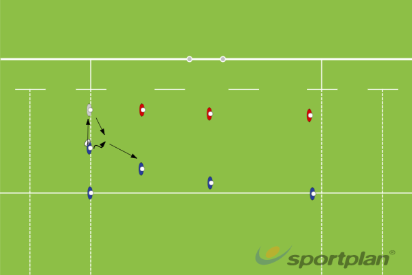 R�duit : 3   1 c 3Rugby Drills Coaching