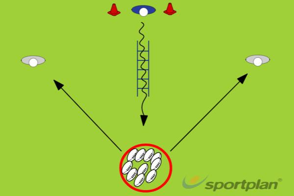 Jeu poste : 1/2 de m�l�e (2)Agility & Running SkillsRugby Drills Coaching