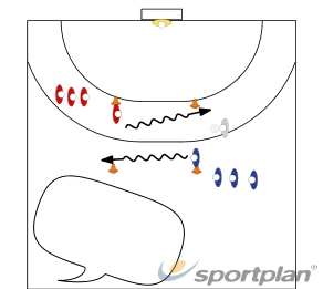 1tegen1 (verdedigen)217 shooting/defend shootingHandball Drills Coaching