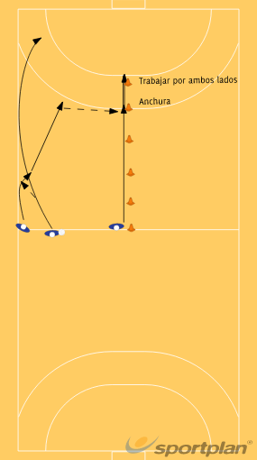 Group Tactical Means. Crossing 1Handball Drills Coaching