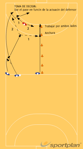Tactical Means. Crossing 2Handball Drills Coaching