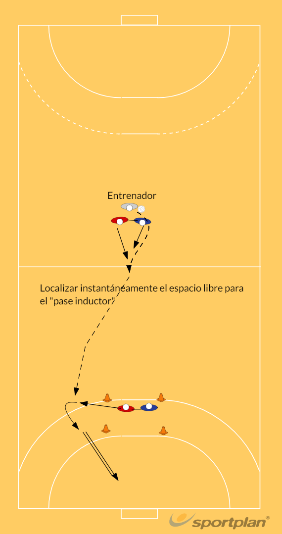 Pase inductorHandball Drills Coaching